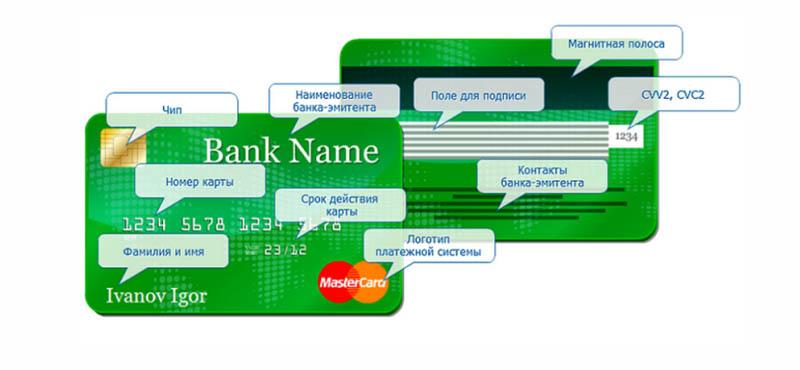 сбербанк узнать номер счета по номеру карты сбербанк