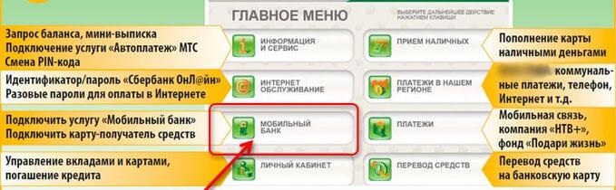Сбербанк 900 команды СМС Мобильного банка