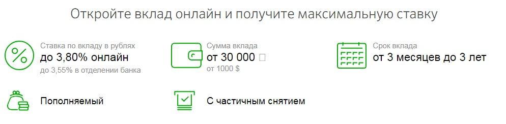 2020 ставки год онлайн процентные на вклады сбербанк