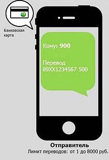 оплатить мобильный телефон через сбербанк мобильный банк