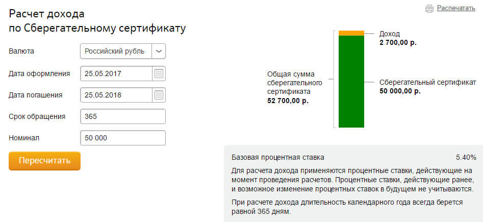 Кредиты сбербанка для пенсионеров в 2020 году калькулятор онлайн