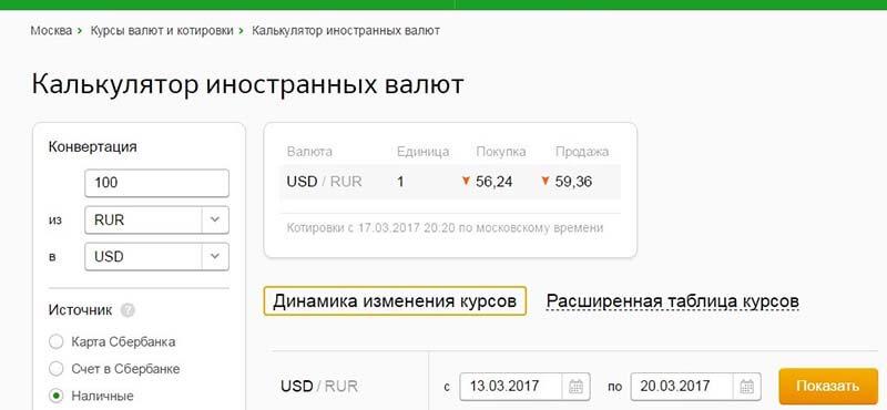 сбербанк курс доллара на сегодня
