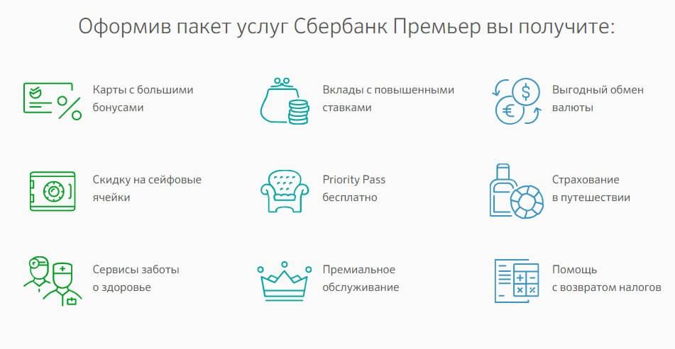 сбербанк премьер пакет услуг привелегия