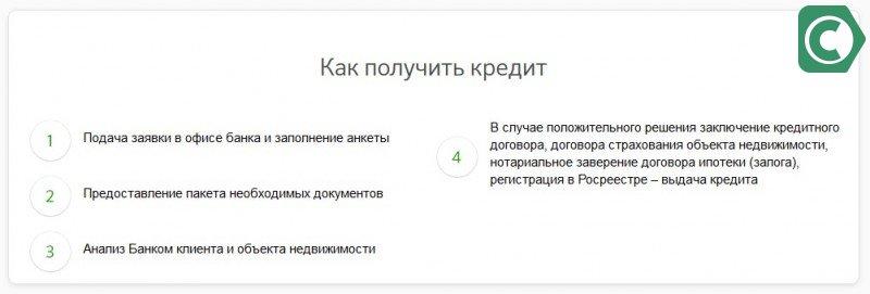 сбербанк бизнес онлайн заявка на кредит