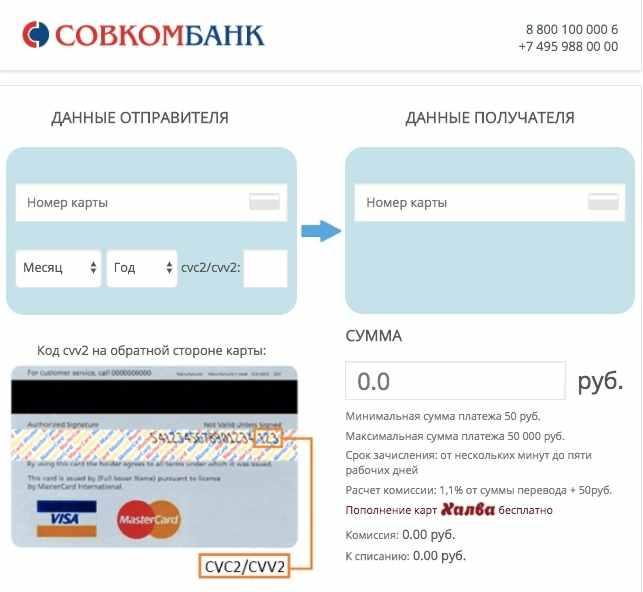 оплата кредита совкомбанк через сбербанк онлайн
